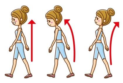 postura posturologia
